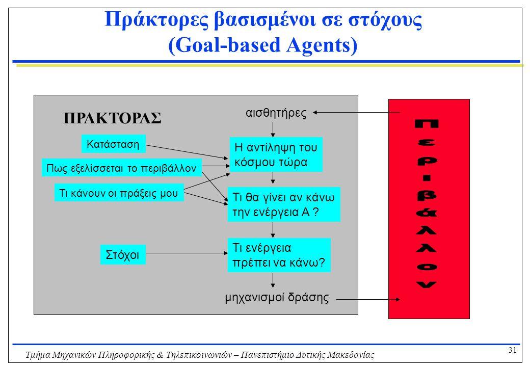 31 Τμήμα Μηχανικών Πληροφορικής & Τηλεπικοινωνιών – Πανεπιστήμιο Δυτικής Μακεδονίας Πράκτορες βασισμένοι σε στόχους (Goal-based Agents) Η αντίληψη του