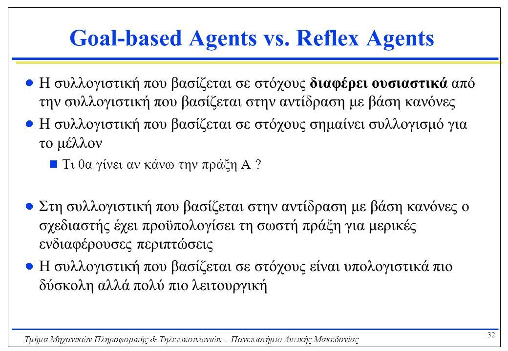 32 Τμήμα Μηχανικών Πληροφορικής & Τηλεπικοινωνιών – Πανεπιστήμιο Δυτικής Μακεδονίας Goal-based Agents vs. Reflex Agents Η συλλογιστική που βασίζεται σ