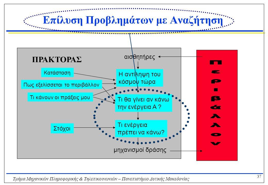 37 Τμήμα Μηχανικών Πληροφορικής & Τηλεπικοινωνιών – Πανεπιστήμιο Δυτικής Μακεδονίας Επίλυση Προβλημάτων με Αναζήτηση Η αντίληψη του κόσμου τώρα αισθητ