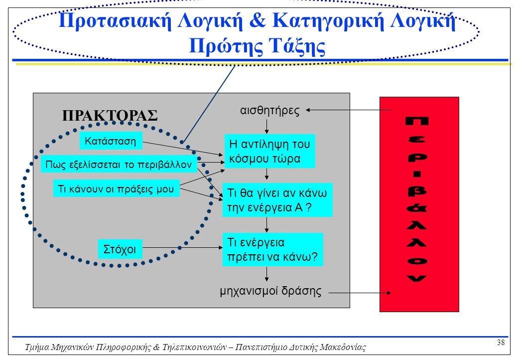 38 Τμήμα Μηχανικών Πληροφορικής & Τηλεπικοινωνιών – Πανεπιστήμιο Δυτικής Μακεδονίας Προτασιακή Λογική & Κατηγορική Λογική Πρώτης Τάξης Η αντίληψη του