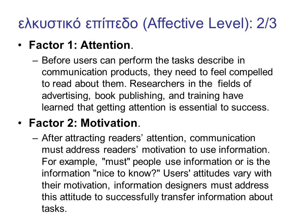 ελκυστικό επίπεδο (Affective Level): 2/3 Factor 1: Attention.
