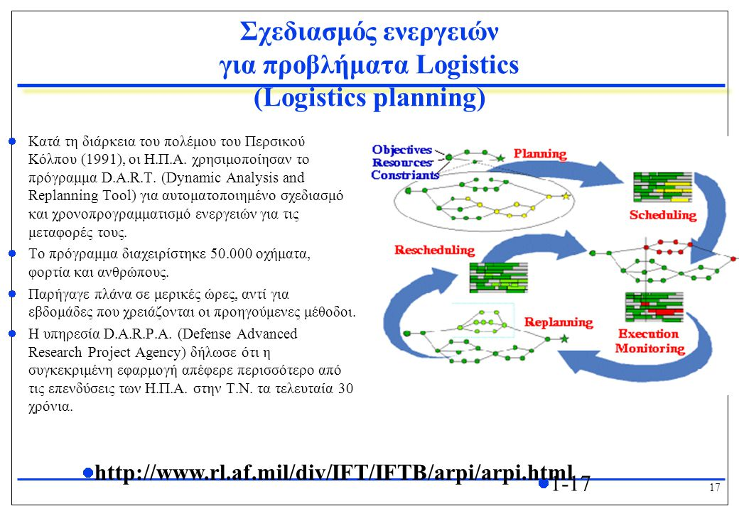 17 1-17 Σχεδιασμός ενεργειών για προβλήματα Logistics (Logistics planning) Κατά τη διάρκεια του πολέμου του Περσικού Κόλπου (1991), οι Η.Π.Α.