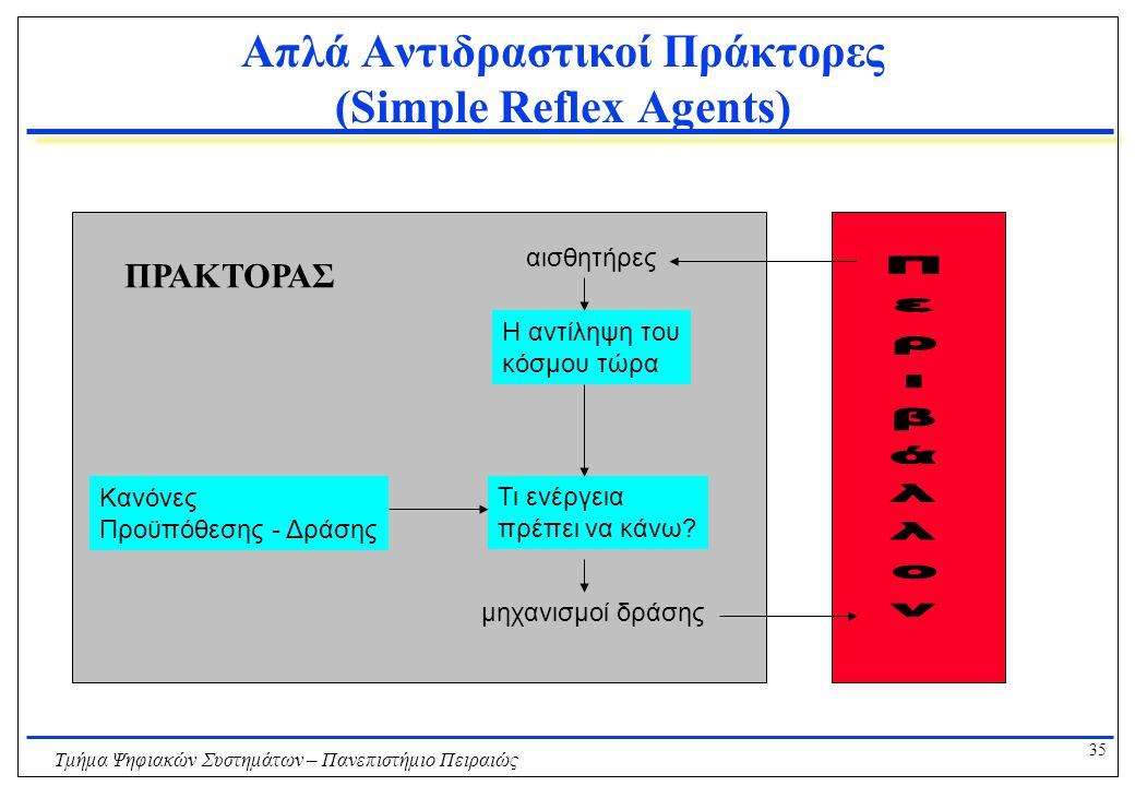 35 Τμήμα Ψηφιακών Συστημάτων – Πανεπιστήμιο Πειραιώς Απλά Αντιδραστικοί Πράκτορες (Simple Reflex Agents) Η αντίληψη του κόσμου τώρα αισθητήρες Τι ενέργεια πρέπει να κάνω.