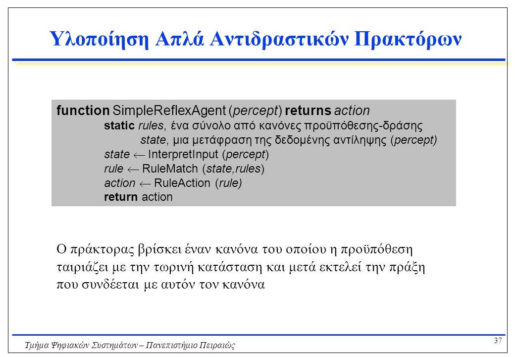37 Τμήμα Ψηφιακών Συστημάτων – Πανεπιστήμιο Πειραιώς Υλοποίηση Απλά Αντιδραστικών Πρακτόρων function SimpleReflexAgent (percept) returns action static rules, ένα σύνολο από κανόνες προϋπόθεσης-δράσης state, μια μετάφραση της δεδομένης αντίληψης (percept) state  InterpretInput (percept) rule  RuleMatch (state,rules) action  RuleAction (rule) return action Ο πράκτορας βρίσκει έναν κανόνα του οποίου η προϋπόθεση ταιριάζει με την τωρινή κατάσταση και μετά εκτελεί την πράξη που συνδέεται με αυτόν τον κανόνα