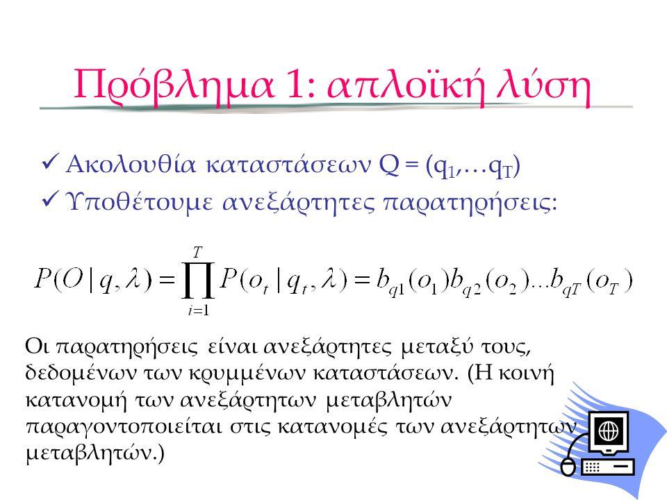 Πρόβλημα 1: απλοϊκή λύση Παρατηρήστε ότι: και: