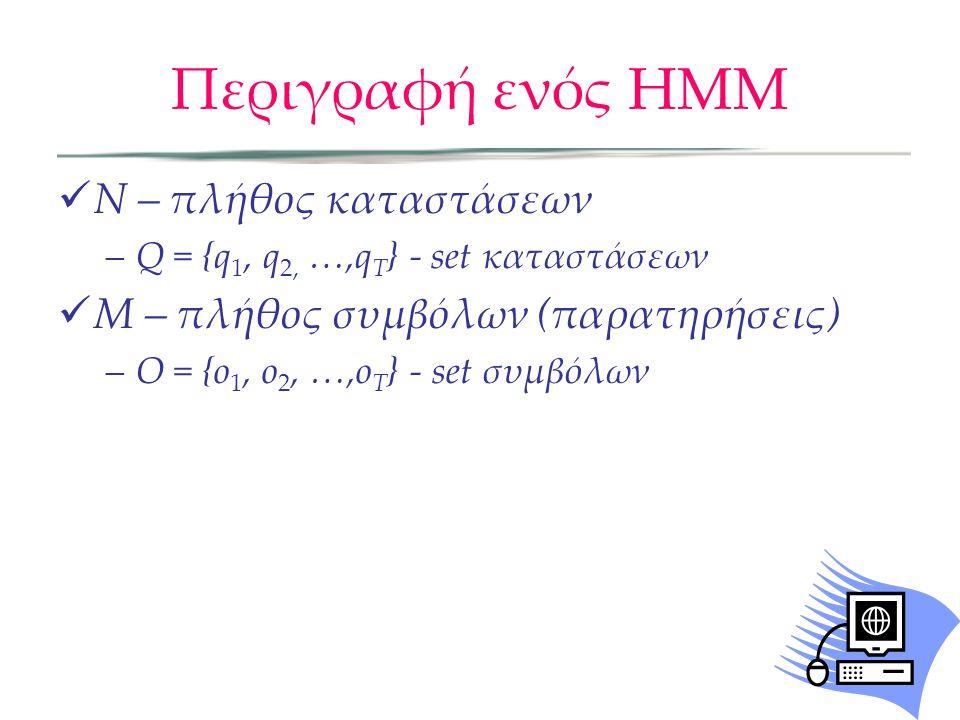 Περιγραφή ενός HMM A – Πίνακας πιθανοτήτων μετάβασης –a ij = P(q t+1 = j|q t = i) B- κατανομή πιθανοτήτων παρατήρησης –b j (k) = P(o t = k|q t = j) i ≤ k ≤ M π – κατανομή αρχικών καταστάσεων