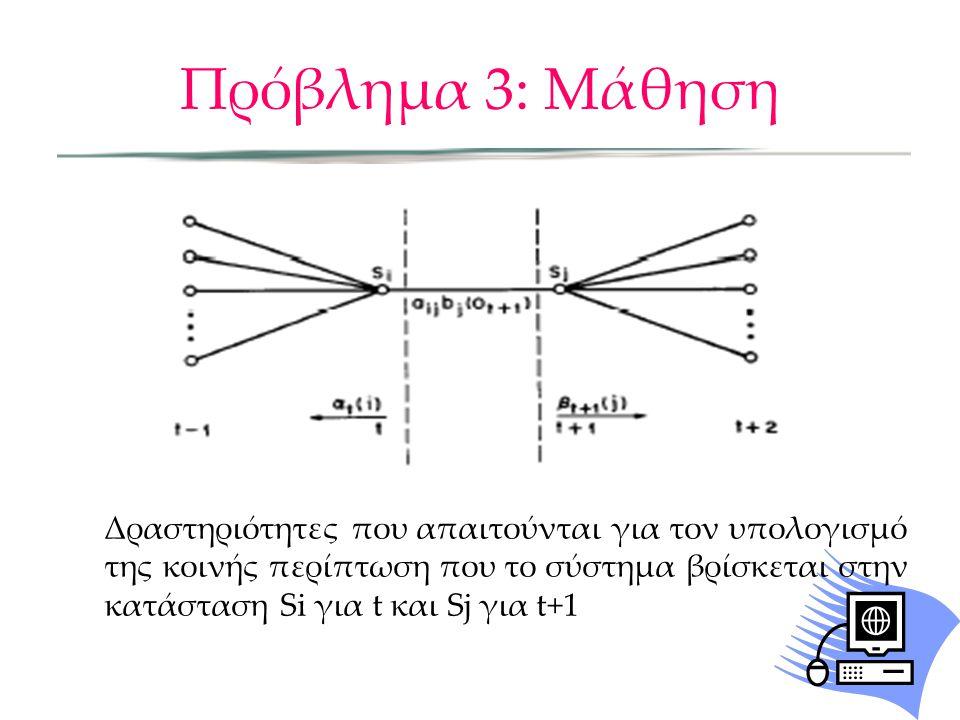 Πρόβλημα 3: Μάθηση Έστω γ t (i) η πιθανότητα να είμαστε στην κατάσταση i τη στιγμή t, δεδομένου του O - αναμενόμενο πλήθος μεταβάσεων από i - αναμενόμενο πλήθος μεταβάσεων