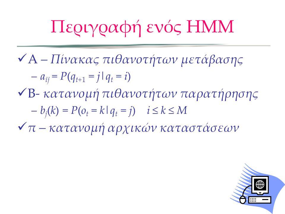 Περιγραφή ενός HMM Άρα ένα HMM περιγράφεται πλήρως από την τριάδα: –λ = (A,B,π)