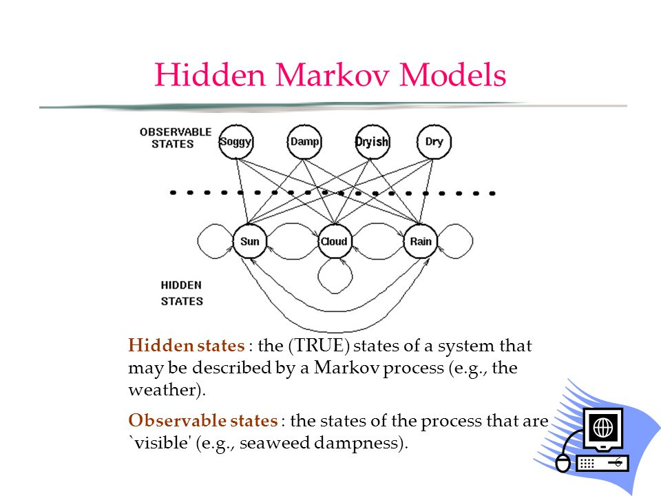 6 Hidden Markov Models Hidden states : the (TRUE) states of a system that may be described by a Markov process (e.g., the weather). Observable states