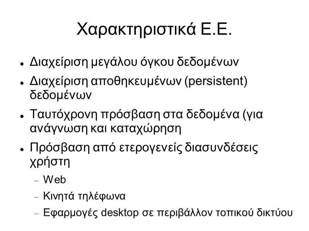 Χαρακτηριστικά Ε.E.