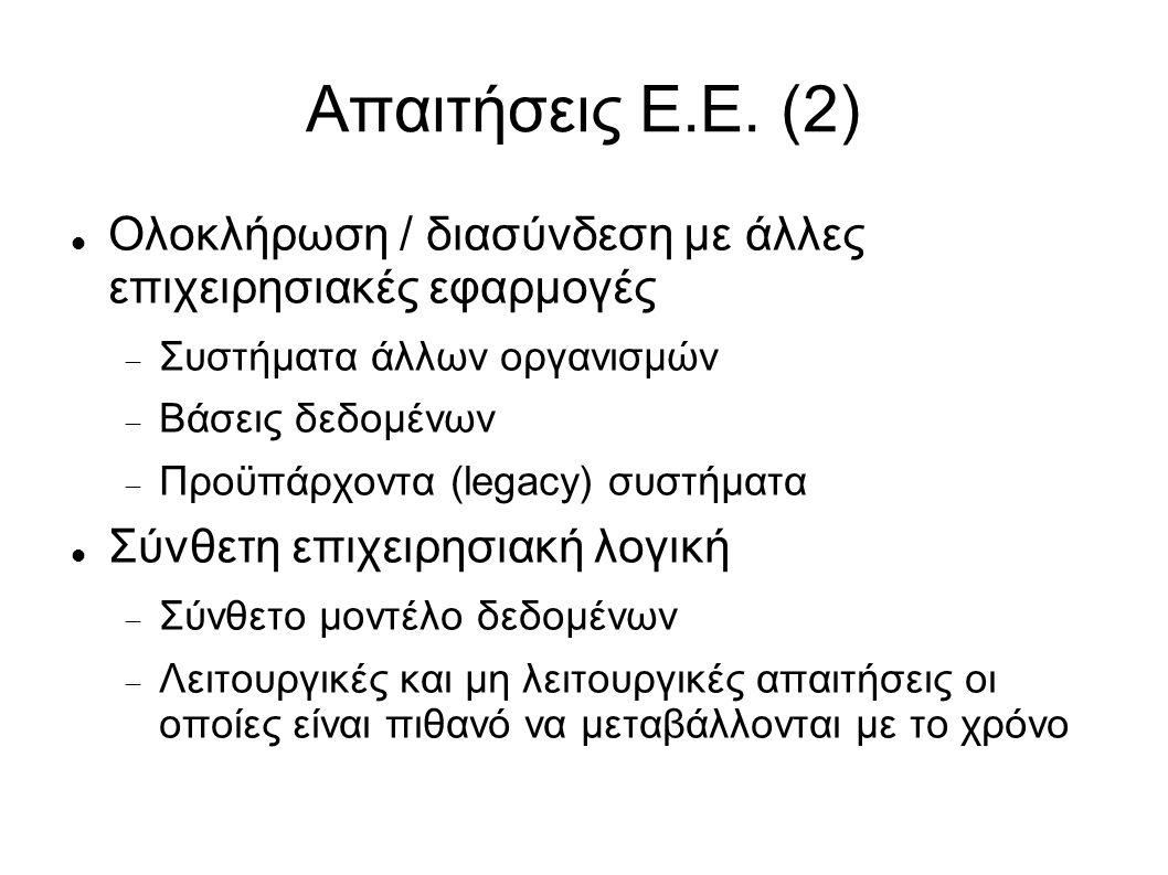 Απαιτήσεις Ε.E.