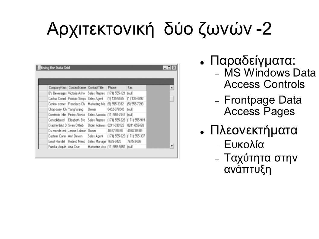 Αρχιτεκτονική δύο ζωνών -2 Παραδείγματα:  MS Windows Data Access Controls  Frontpage Data Access Pages Πλεονεκτήματα  Ευκολία  Ταχύτητα στην ανάπτυξη