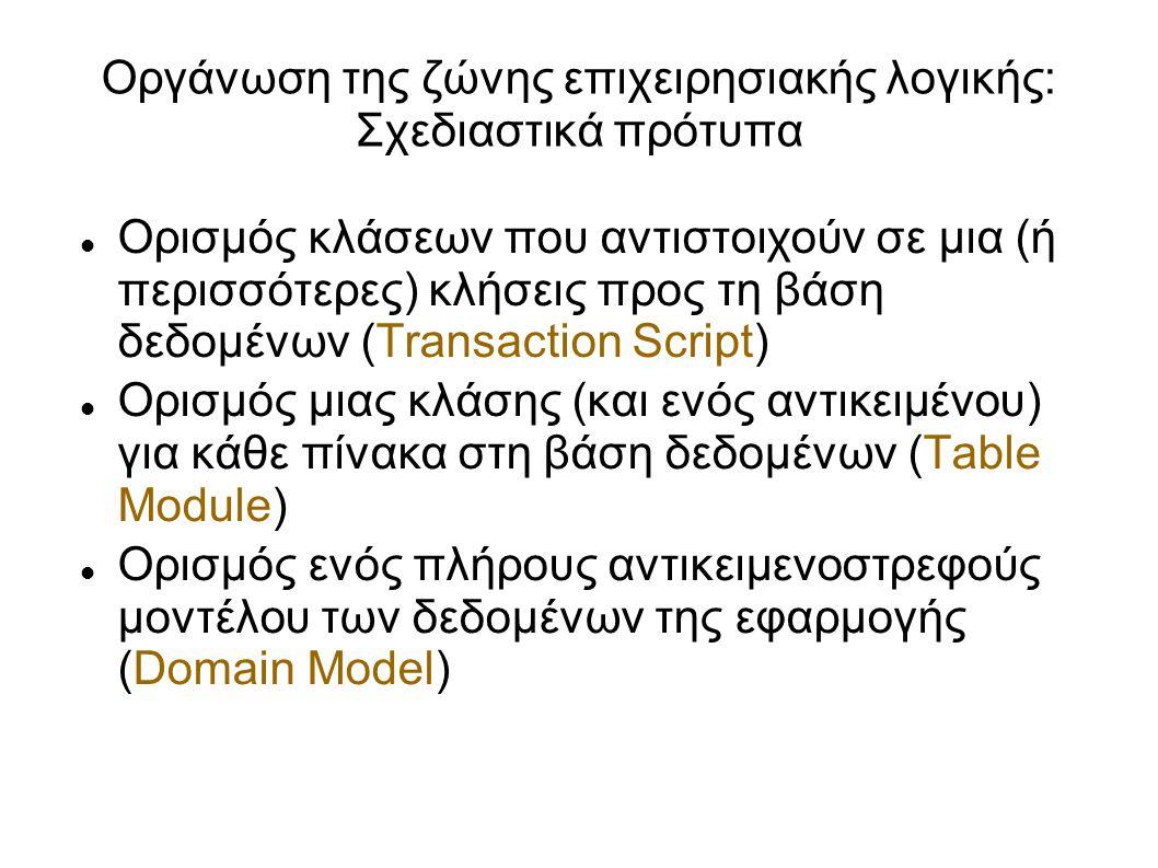 Οργάνωση της ζώνης επιχειρησιακής λογικής: Σχεδιαστικά πρότυπα Ορισμός κλάσεων που αντιστοιχούν σε μια (ή περισσότερες) κλήσεις προς τη βάση δεδομένων (Transaction Script) Ορισμός μιας κλάσης (και ενός αντικειμένου) για κάθε πίνακα στη βάση δεδομένων (Table Module) Ορισμός ενός πλήρους αντικειμενοστρεφούς μοντέλου των δεδομένων της εφαρμογής (Domain Model)