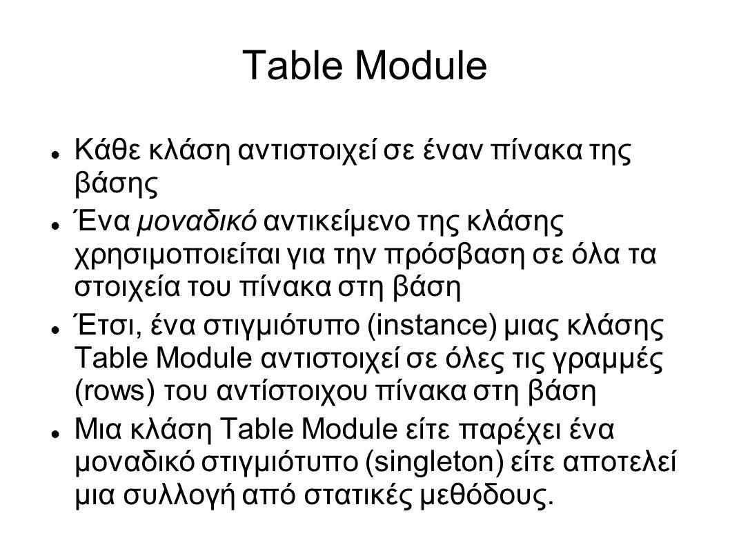 Table Module Κάθε κλάση αντιστοιχεί σε έναν πίνακα της βάσης Ένα μοναδικό αντικείμενο της κλάσης χρησιμοποιείται για την πρόσβαση σε όλα τα στοιχεία του πίνακα στη βάση Έτσι, ένα στιγμιότυπο (instance) μιας κλάσης Table Module αντιστοιχεί σε όλες τις γραμμές (rows) του αντίστοιχου πίνακα στη βάση Μια κλάση Table Module είτε παρέχει ένα μοναδικό στιγμιότυπο (singleton) είτε αποτελεί μια συλλογή από στατικές μεθόδους.