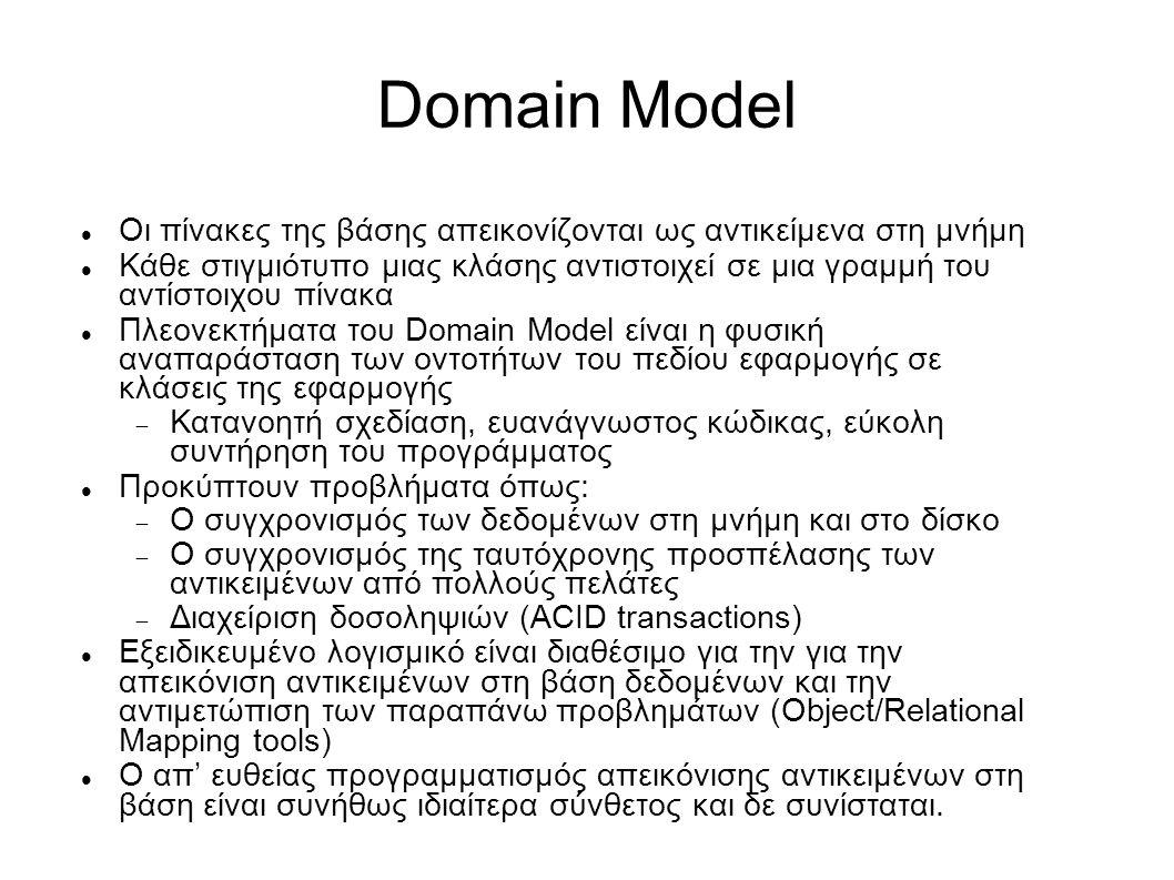 Domain Model Οι πίνακες της βάσης απεικονίζονται ως αντικείμενα στη μνήμη Κάθε στιγμιότυπο μιας κλάσης αντιστοιχεί σε μια γραμμή του αντίστοιχου πίνακα Πλεονεκτήματα του Domain Model είναι η φυσική αναπαράσταση των οντοτήτων του πεδίου εφαρμογής σε κλάσεις της εφαρμογής  Κατανοητή σχεδίαση, ευανάγνωστος κώδικας, εύκολη συντήρηση του προγράμματος Προκύπτουν προβλήματα όπως:  Ο συγχρονισμός των δεδομένων στη μνήμη και στο δίσκο  Ο συγχρονισμός της ταυτόχρονης προσπέλασης των αντικειμένων από πολλούς πελάτες  Διαχείριση δοσοληψιών (ACID transactions) Εξειδικευμένο λογισμικό είναι διαθέσιμο για την για την απεικόνιση αντικειμένων στη βάση δεδομένων και την αντιμετώπιση των παραπάνω προβλημάτων (Object/Relational Mapping tools) Ο απ' ευθείας προγραμματισμός απεικόνισης αντικειμένων στη βάση είναι συνήθως ιδιαίτερα σύνθετος και δε συνίσταται.