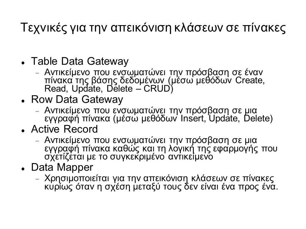 Τεχνικές για την απεικόνιση κλάσεων σε πίνακες Table Data Gateway  Αντικείμενο που ενσωματώνει την πρόσβαση σε έναν πίνακα της βάσης δεδομένων (μέσω μεθόδων Create, Read, Update, Delete – CRUD) Row Data Gateway  Αντικείμενο που ενσωματώνει την πρόσβαση σε μια εγγραφή πίνακα (μέσω μεθόδων Insert, Update, Delete) Active Record  Αντικείμενο που ενσωματώνει την πρόσβαση σε μια εγγραφή πίνακα καθώς και τη λογική της εφαρμογής που σχετίζεται με το συγκεκριμένο αντικείμενο Data Mapper  Χρησιμοποιείται για την απεικόνιση κλάσεων σε πίνακες κυρίως όταν η σχέση μεταξύ τους δεν είναι ένα προς ένα.