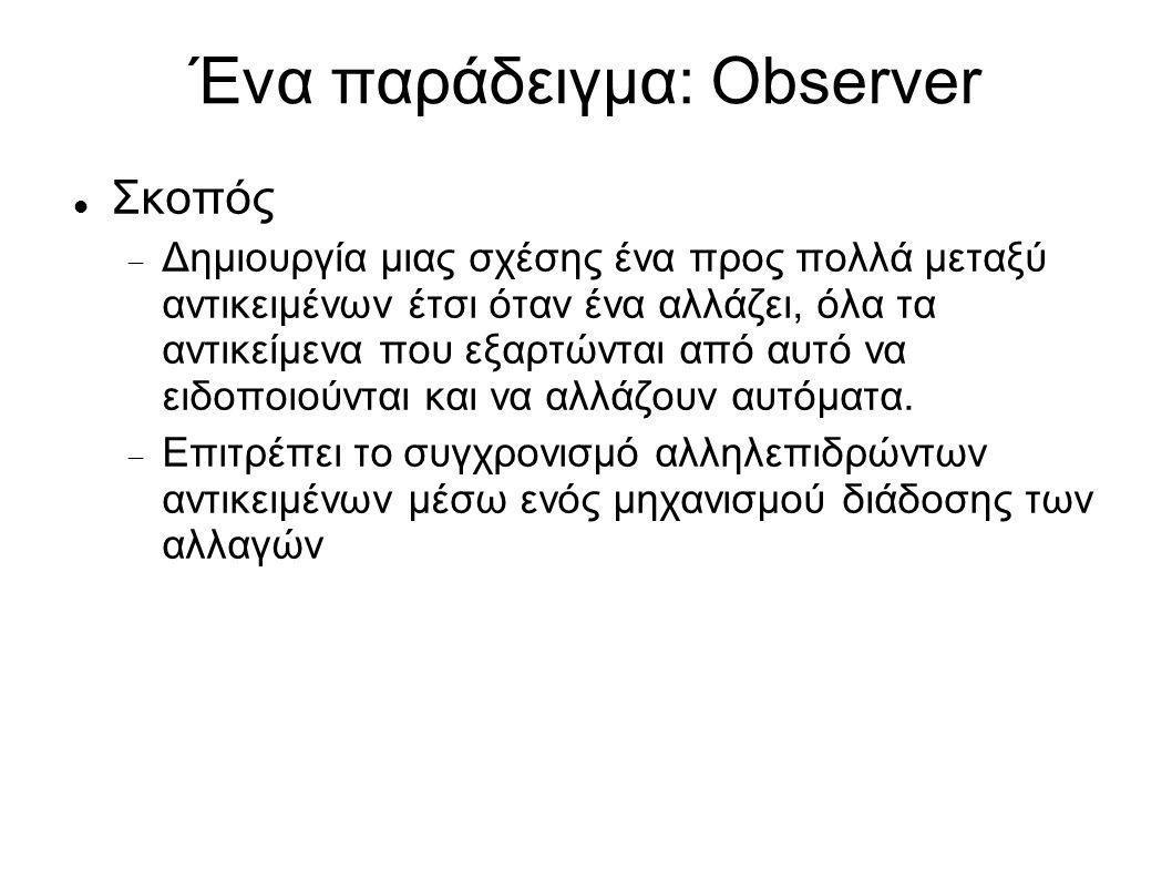 Observer Περιβάλλον  Ένα σύνολο από αλληλεπιδρώντα αντικείμενα Πρόβλημα  Η ενημέρωση των αντικειμένων για την αλλαγή της κατάστασης ενός από αυτά Λύση  Ένα αντικείμενο (subject) καταγράφει και ενημερώνει τα υπόλοιπα που ενδιαφέρονται για την κατάστασή του (observers)