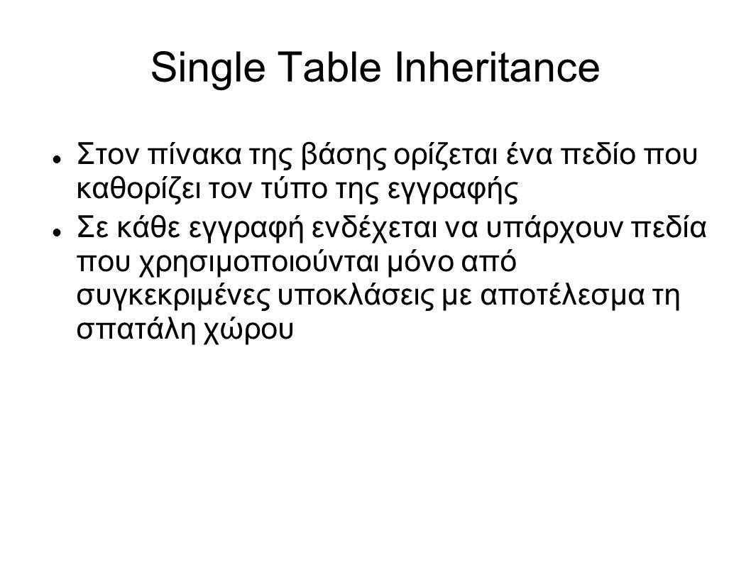 Single Table Inheritance Στον πίνακα της βάσης ορίζεται ένα πεδίο που καθορίζει τον τύπο της εγγραφής Σε κάθε εγγραφή ενδέχεται να υπάρχουν πεδία που χρησιμοποιούνται μόνο από συγκεκριμένες υποκλάσεις με αποτέλεσμα τη σπατάλη χώρου