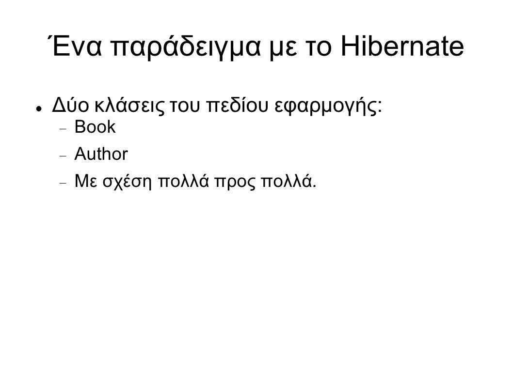 Ένα παράδειγμα με το Hibernate Δύο κλάσεις του πεδίου εφαρμογής:  Book  Author  Με σχέση πολλά προς πολλά.