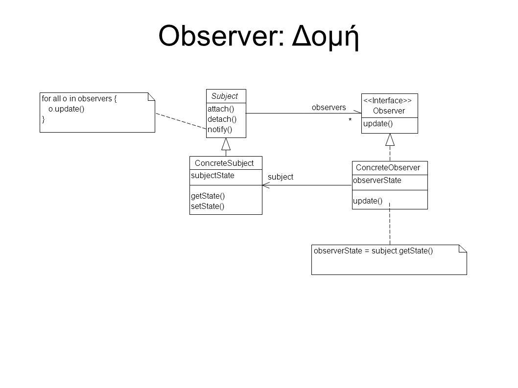 Observer: Λειτουργία s : ConcreteSubjecto1 : ConcreteObservero2 : ConcreteObserver setState() notify() update() getState() update() getState()