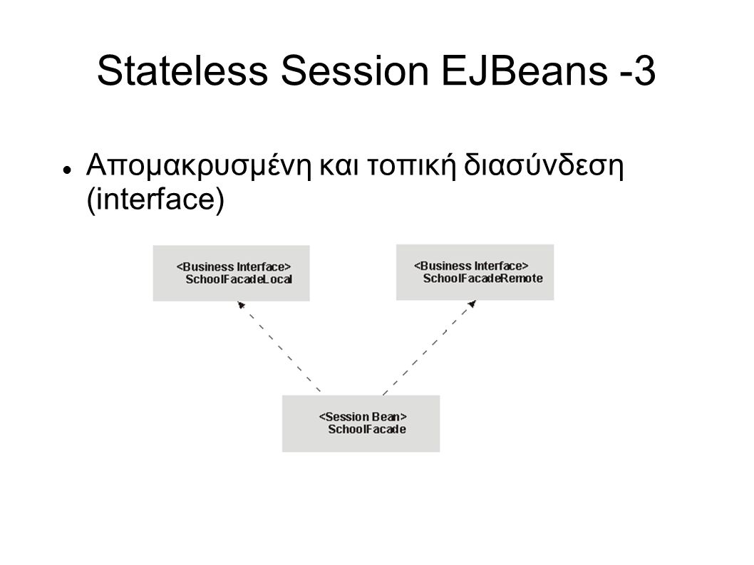 Stateless Session EJBeans -3 Απομακρυσμένη και τοπική διασύνδεση (interface)