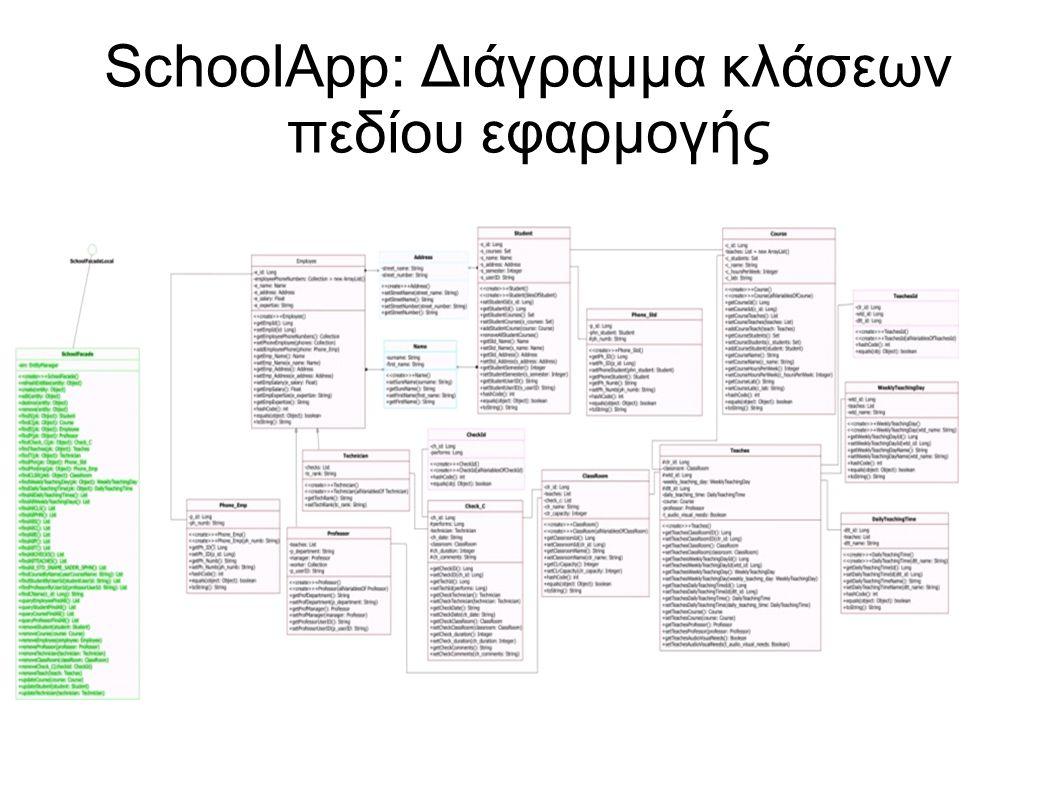 SchoolApp: Διάγραμμα κλάσεων πεδίου εφαρμογής