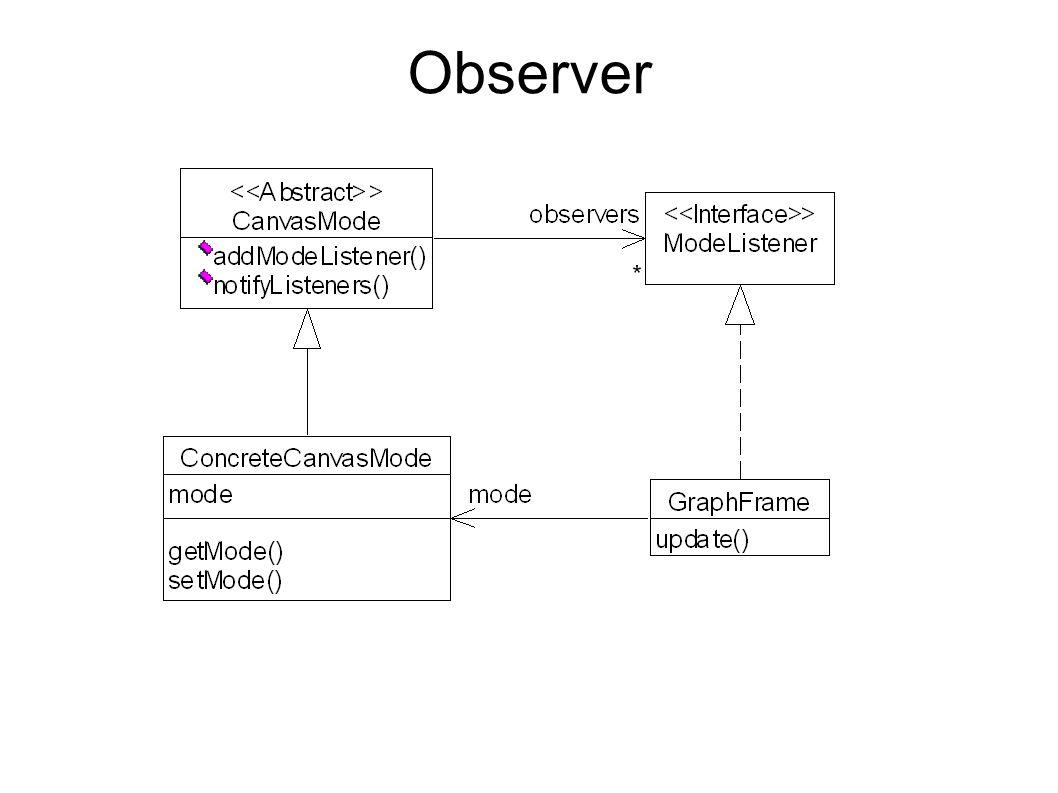Η κλάση Author package example; @Entity public class Author { @Id @GeneratedValue private Integer id; private String name; public Author() { } // standard getters/setters follow here...