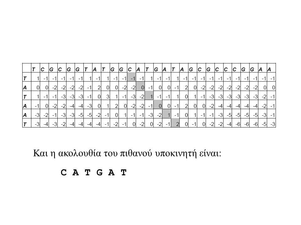 C A T G A T Και η ακολουθία του πιθανού υποκινητή είναι: