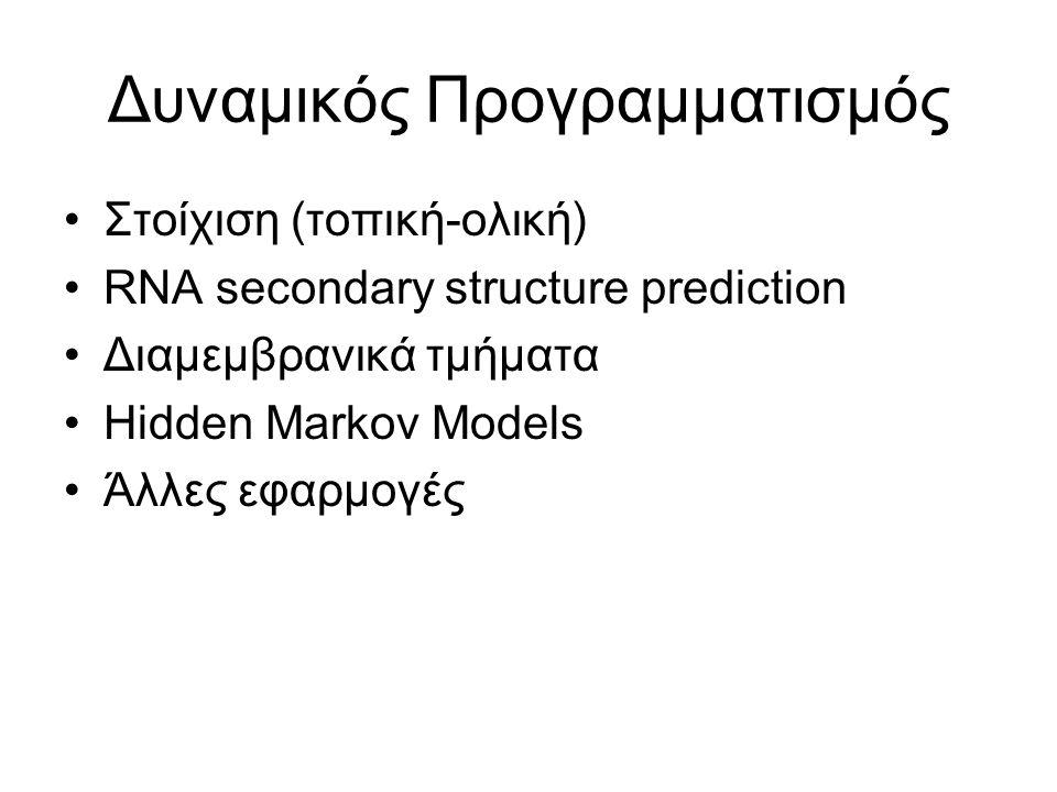 Δυναμικός Προγραμματισμός Στοίχιση (τοπική-ολική) RNA secondary structure prediction Διαμεμβρανικά τμήματα Hidden Markov Models Άλλες εφαρμογές
