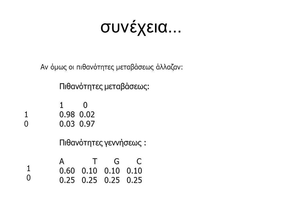 Αν όμως οι πιθανότητες μεταβάσεως άλλαζαν: Πιθανότητες μεταβάσεως: 1 0 0.98 0.02 0.03 0.97 Πιθανότητες γεννήσεως : Α Τ G C 0.60 0.10 0.10 0.10 0.25 0.