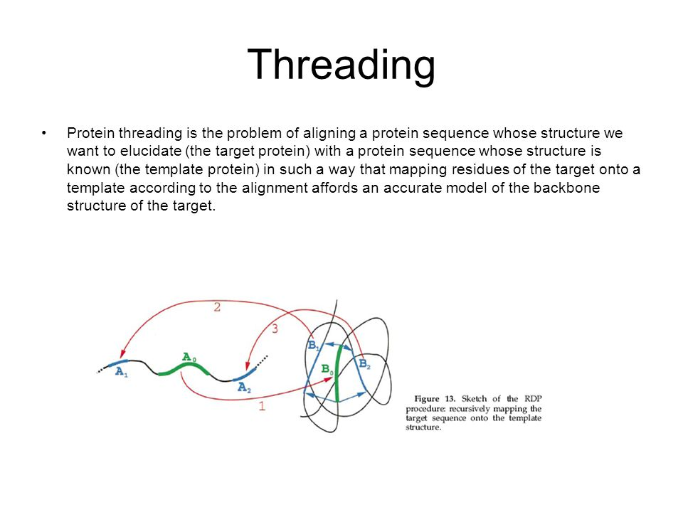 Threading Protein threading is the problem of aligning a protein sequence whose structure we want to elucidate (the target protein) with a protein seq