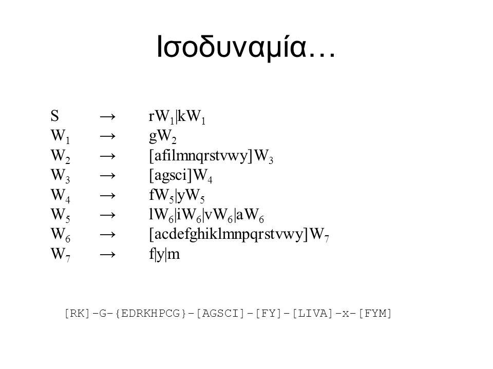 Ισοδυναμία… S→rW 1 |kW 1 W 1 →gW 2 W 2 →[afilmnqrstvwy]W 3 W 3 →[agsci]W 4 W 4 →fW 5 |yW 5 W 5 →lW 6 |iW 6 |vW 6 |aW 6 W 6 →[acdefghiklmnpqrstvwy]W 7