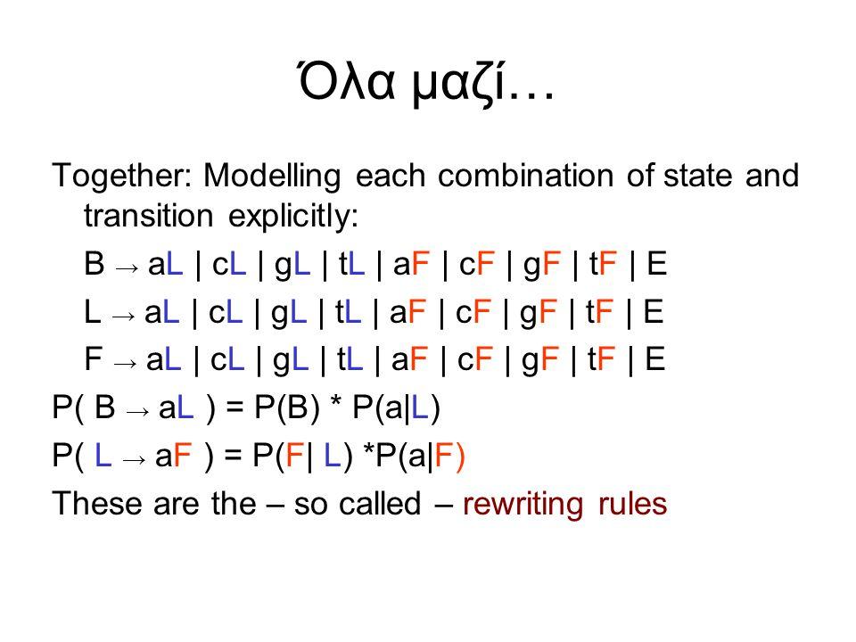 Όλα μαζί… Together: Modelling each combination of state and transition explicitly: B → aL | cL | gL | tL | aF | cF | gF | tF | E L → aL | cL | gL | tL