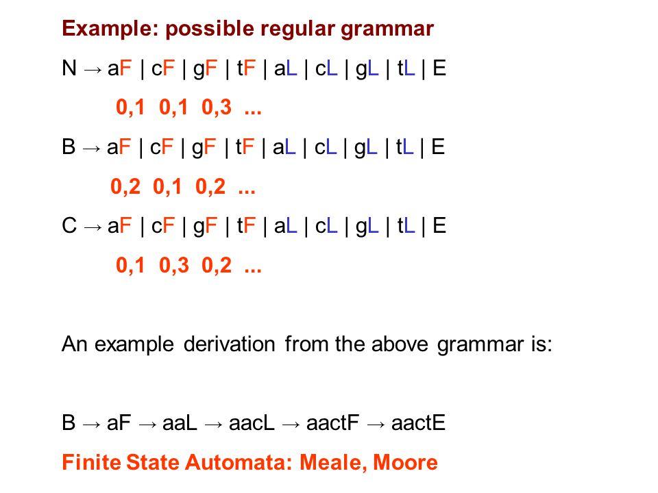 Example: possible regular grammar N → aF | cF | gF | tF | aL | cL | gL | tL | E 0,1 0,1 0,3... B → aF | cF | gF | tF | aL | cL | gL | tL | E 0,2 0,1 0