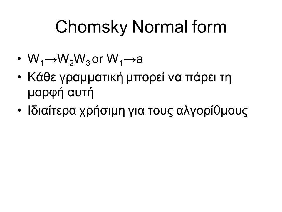Chomsky Normal form W 1 →W 2 W 3 or W 1 →a Κάθε γραμματική μπορεί να πάρει τη μορφή αυτή Ιδιαίτερα χρήσιμη για τους αλγορίθμους