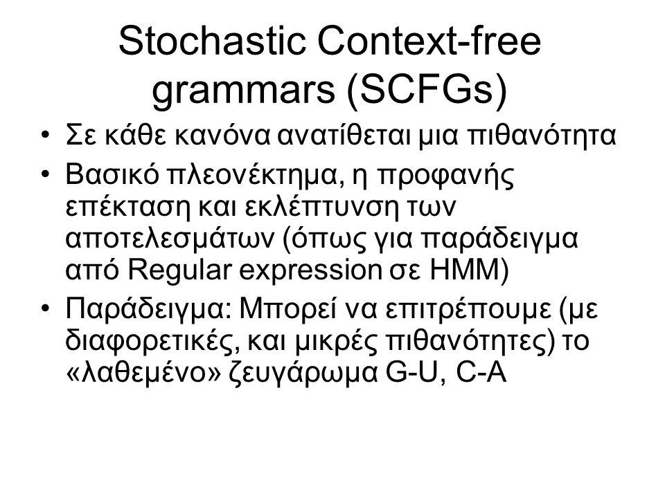 Stochastic Context-free grammars (SCFGs) Σε κάθε κανόνα ανατίθεται μια πιθανότητα Βασικό πλεονέκτημα, η προφανής επέκταση και εκλέπτυνση των αποτελεσμ