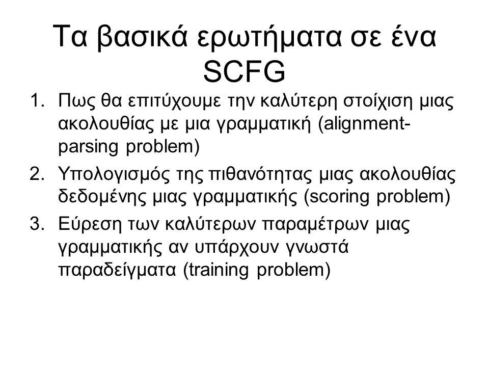 Τα βασικά ερωτήματα σε ένα SCFG 1.Πως θα επιτύχουμε την καλύτερη στοίχιση μιας ακολουθίας με μια γραμματική (alignment- parsing problem) 2.Υπολογισμός