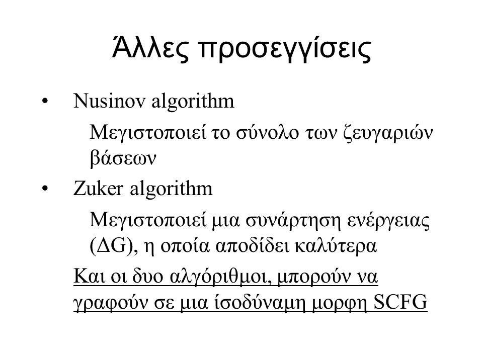 Άλλες προσεγγίσεις Nusinov algorithm Μεγιστοποιεί το σύνολο των ζευγαριών βάσεων Zuker algorithm Μεγιστοποιεί μια συνάρτηση ενέργειας (ΔG), η οποία απ