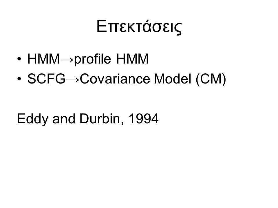 Επεκτάσεις ΗΜΜ→profile HMM SCFG→Covariance Model (CM) Eddy and Durbin, 1994