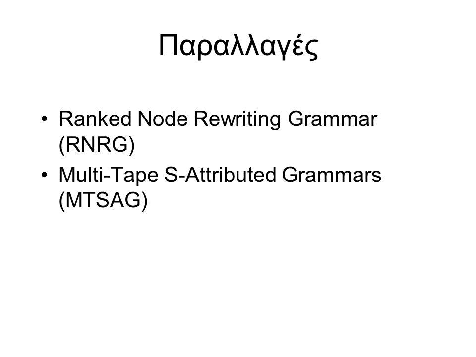 Παραλλαγές Ranked Node Rewriting Grammar (RNRG) Multi-Tape S-Attributed Grammars (MTSAG)