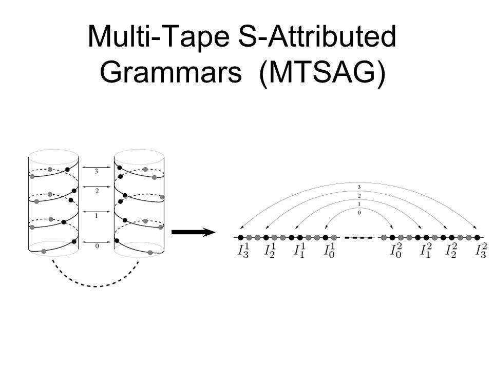 Multi-Tape S-Attributed Grammars (MTSAG)