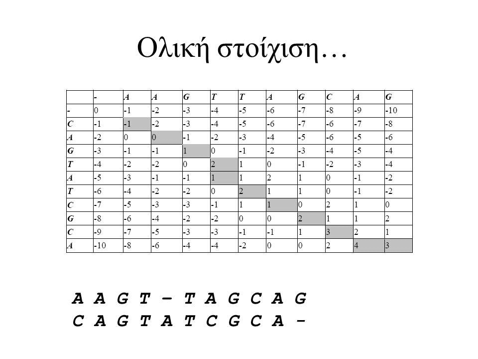 Ολική στοίχιση… A A G T – T A G C A G C A G T A T C G C A -