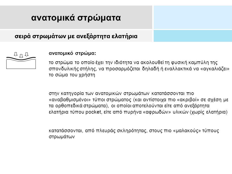 ανατομικά στρώματα σειρά στρωμάτων με ανεξάρτητα ελατήρια ανατομικό στρώμα: το στρώμα το οποίο έχει την ιδιότητα να ακολουθεί τη φυσική καμπύλη της σπ