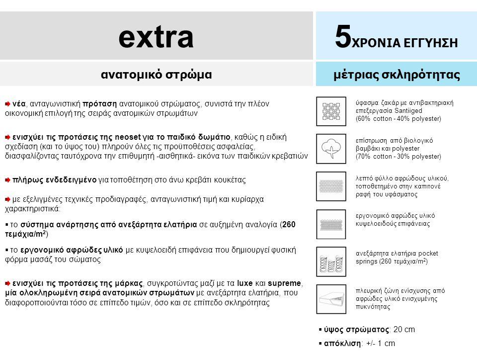 extra5 ΧΡΟΝΙΑ ΕΓΓΥΗΣΗ ανατομικό στρώμα μέτριας σκληρότητας νέα, ανταγωνιστική πρόταση ανατομικού στρώματος, συνιστά την πλέον οικονομική επιλογή της σ