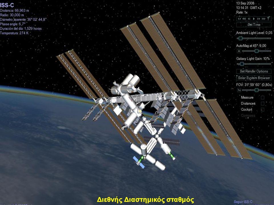 Οι 8 κοντινότεροι δορυφόροι του Δία και οι τροχιές τους