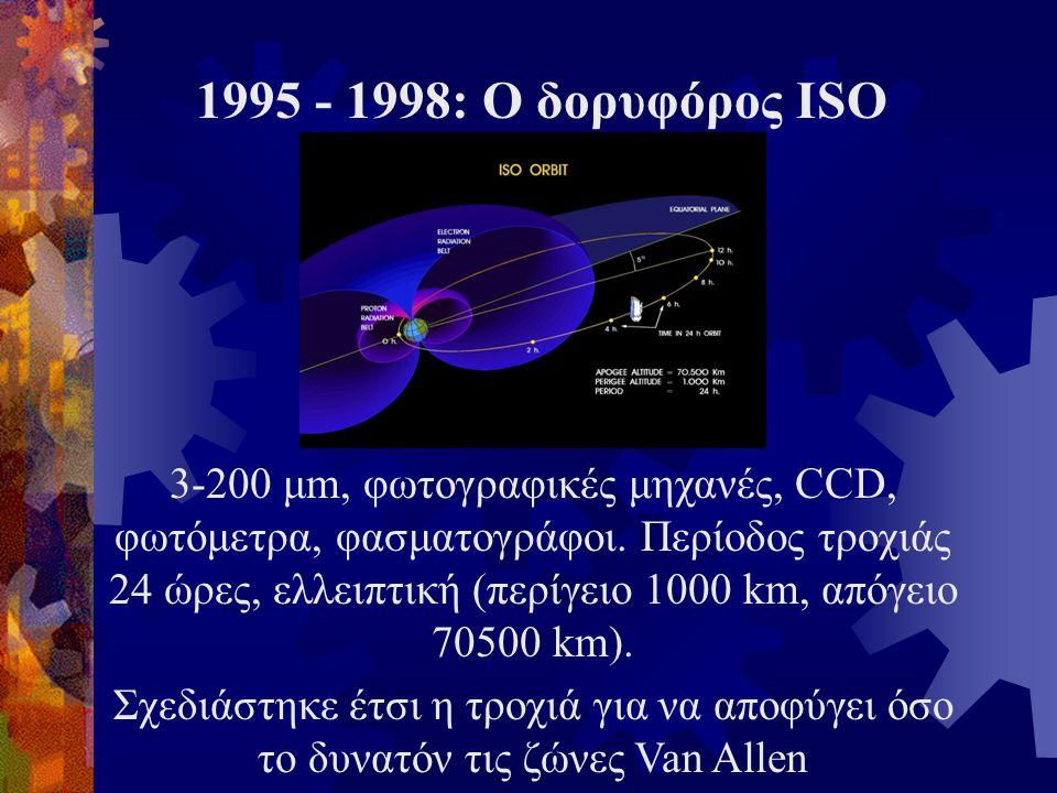 3-200 μm, φωτογραφικές μηχανές, CCD, φωτόμετρα, φασματογράφοι. Περίοδος τροχιάς 24 ώρες, ελλειπτική (περίγειο 1000 km, απόγειο 70500 km). Σχεδιάστηκε