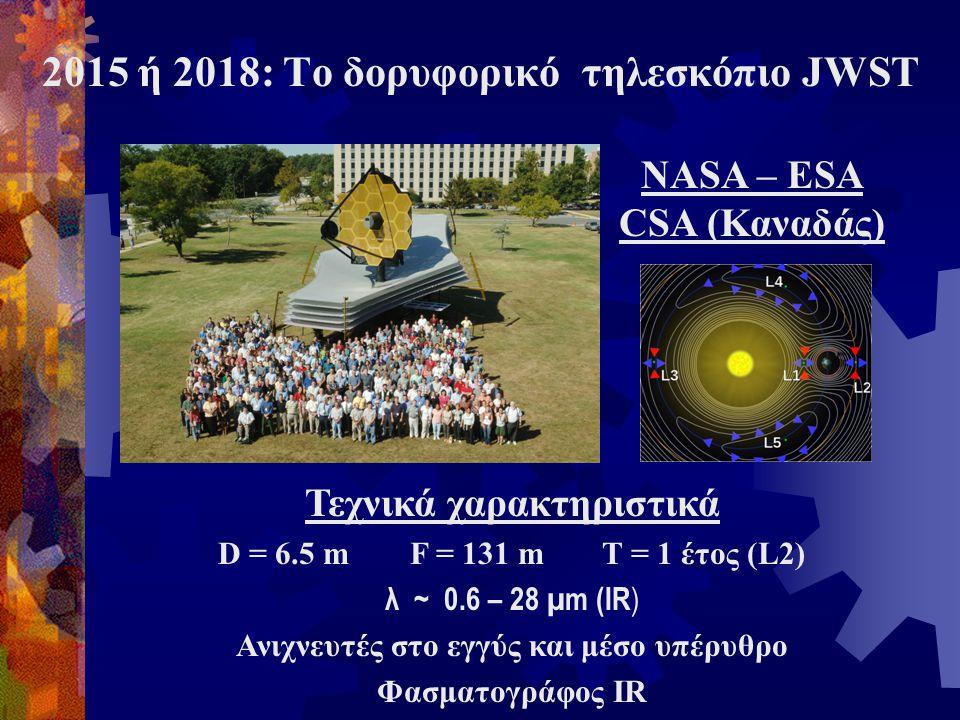 Τεχνικά χαρακτηριστικά D = 6.5 mF = 131 mΤ = 1 έτος (L2) λ ~ 0.6 – 28 µm (IR ) Ανιχνευτές στο εγγύς και μέσο υπέρυθρο Φασματογράφος IR NASA – ESA CSA