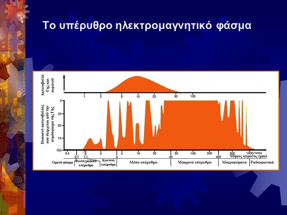 Το υπέρυθρο ηλεκτρομαγνητικό φάσμα