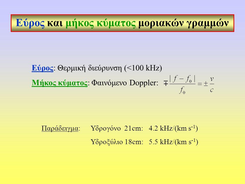 Εύρος και μήκος κύματος μοριακών γραμμών Εύρος: Θερμική διεύρυνση (<100 kHz) Μήκος κύματος: Φαινόμενο Doppler: Παράδειγμα: Υδρογόνο 21cm: 4.2 kHz/(km s -1 ) Υδροξύλιο 18cm: 5.5 kHz/(km s -1 )