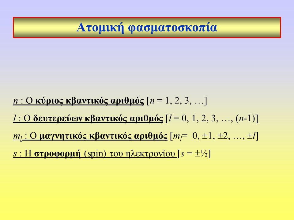 Ατομική φασματοσκοπία n : Ο κύριος κβαντικός αριθμός [n = 1, 2, 3, …] l : Ο δευτερεύων κβαντικός αριθμός [l = 0, 1, 2, 3, …, (n-1)] m l : Ο μαγνητικός κβαντικός αριθμός [m l = 0,  1,  2, …,  l] s : Η στροφορμή (spin) του ηλεκτρονίου [s =  ½]
